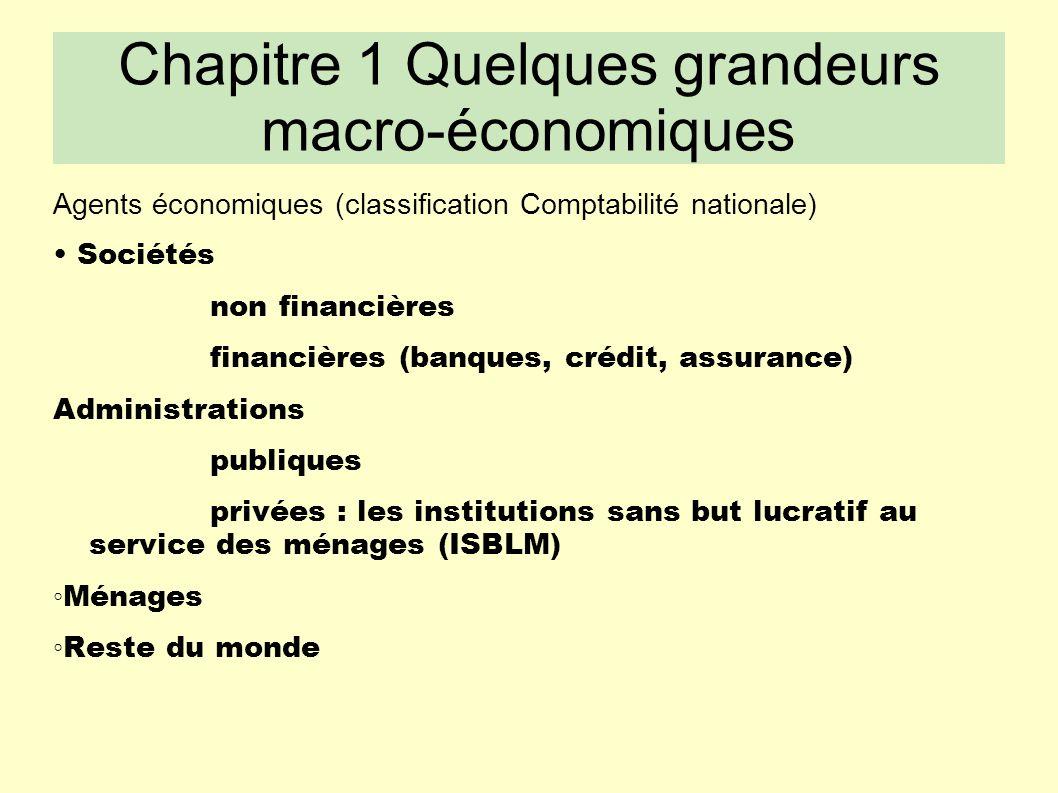 Chapitre 1 Quelques grandeurs macro-économiques