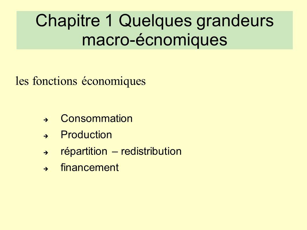 Chapitre 1 Quelques grandeurs macro-écnomiques
