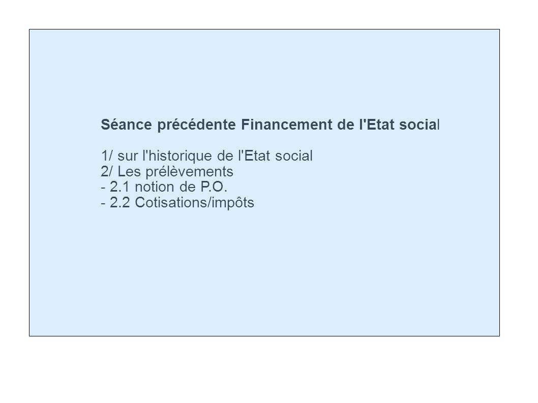 Séance précédente Financement de l Etat social