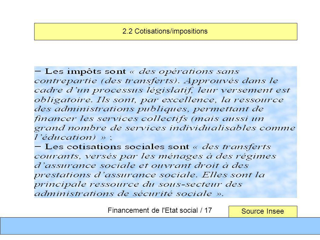2.2 Cotisations/impositions