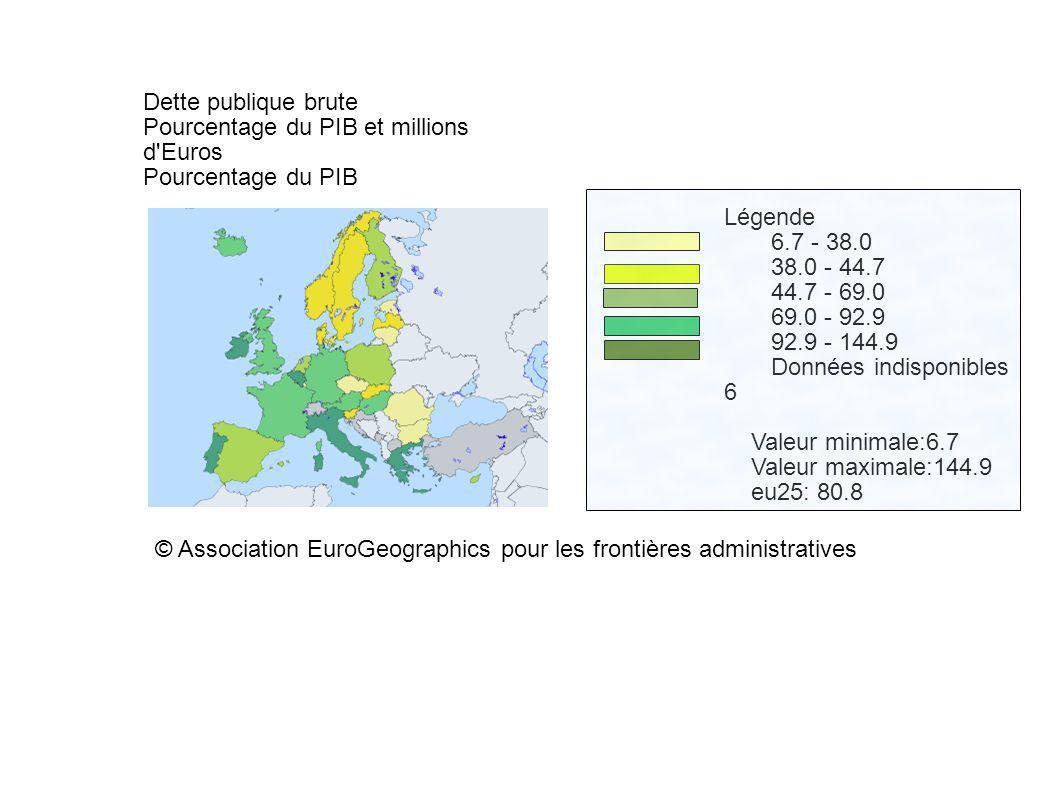 Dette publique brute Pourcentage du PIB et millions d Euros. Pourcentage du PIB. Légende. 6.7 - 38.0.