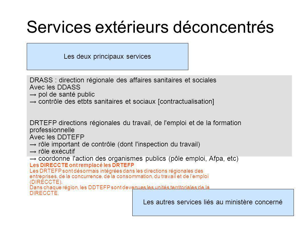 Services extérieurs déconcentrés