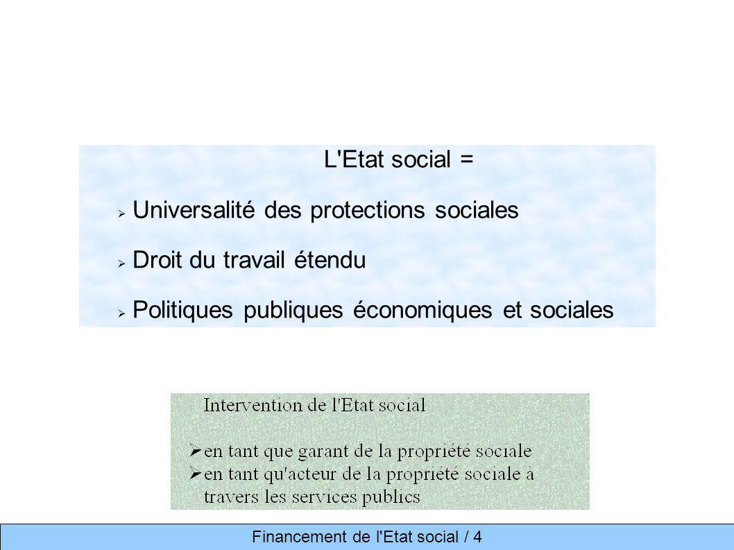 Universalité des protections sociales Droit du travail étendu