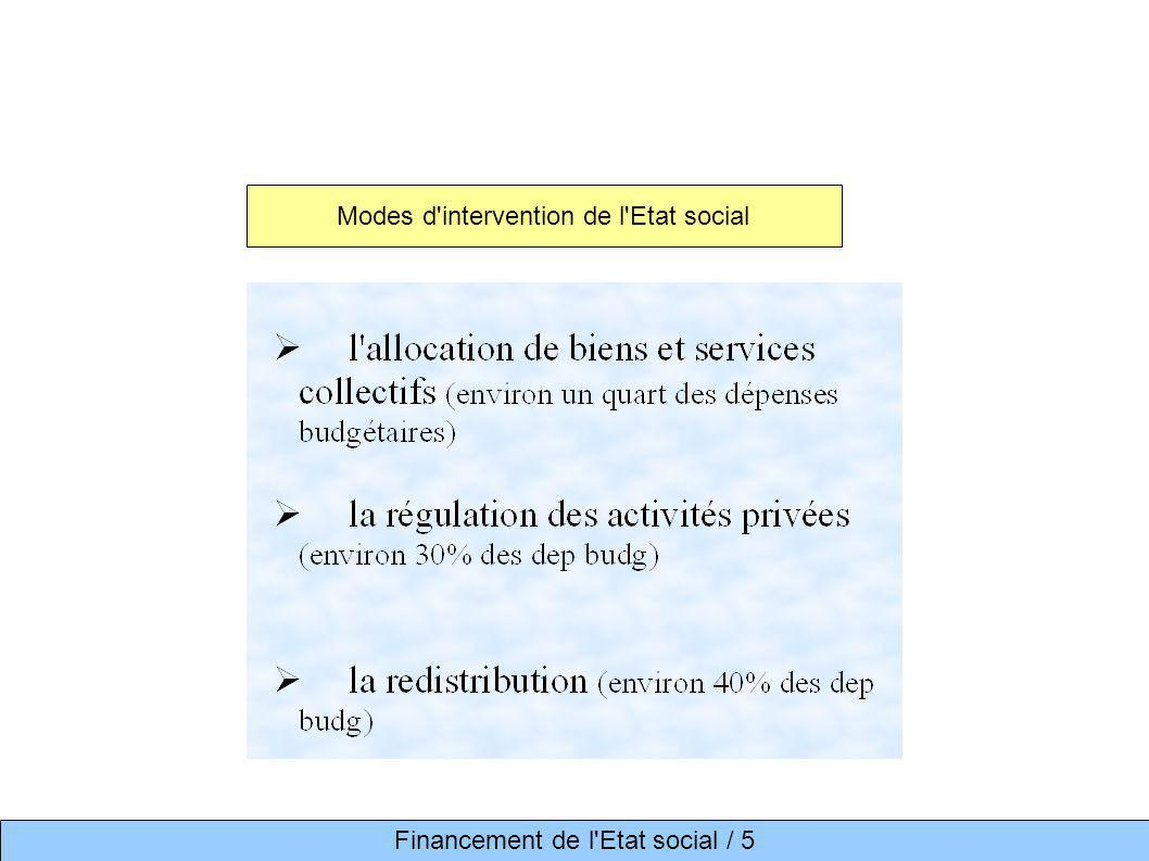 Modes d intervention de l Etat social