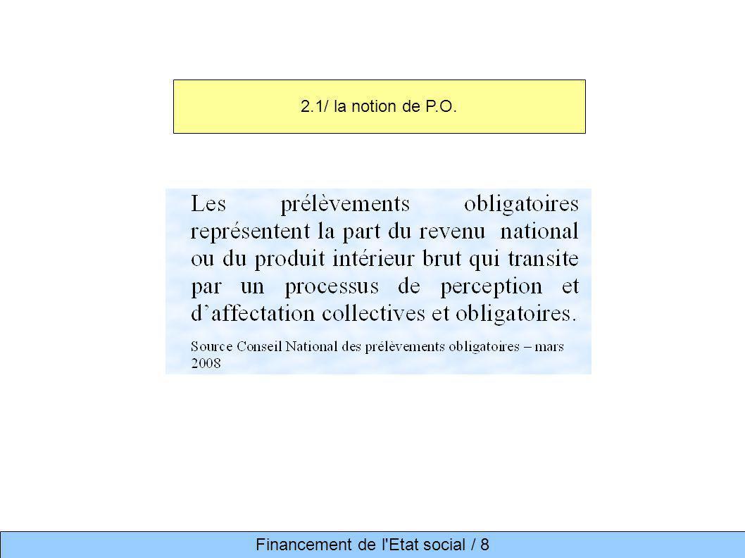 2.1/ la notion de P.O. Financement de l Etat social / 8