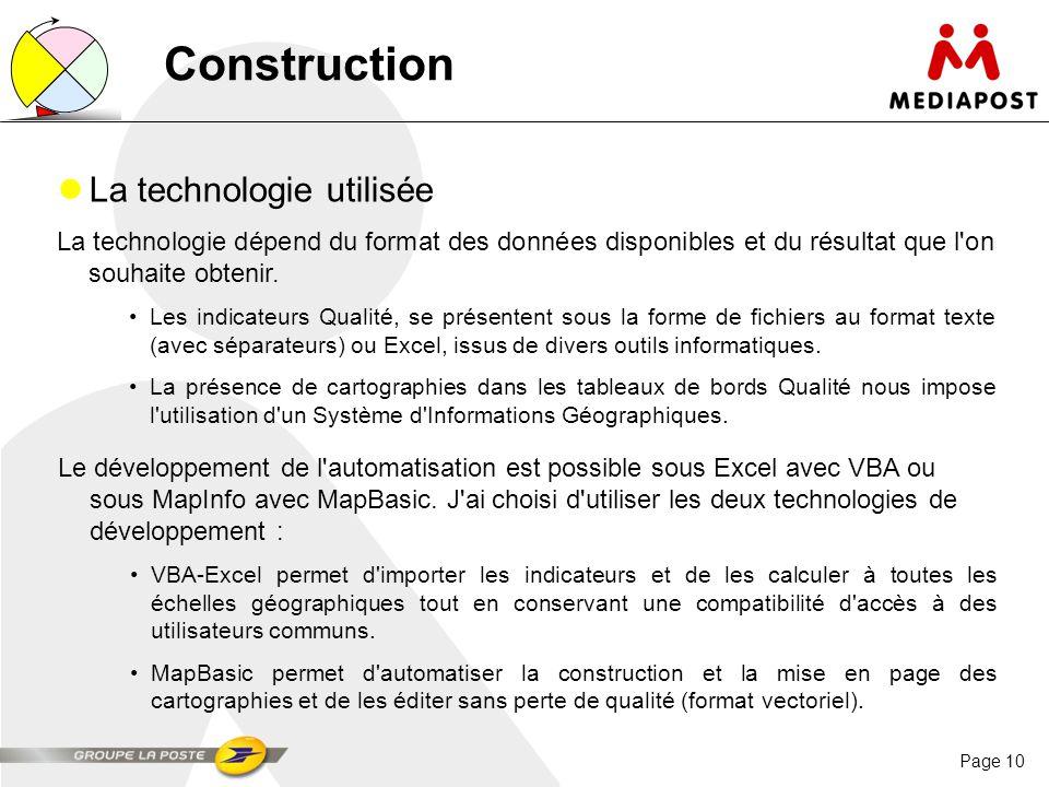 Construction La technologie utilisée