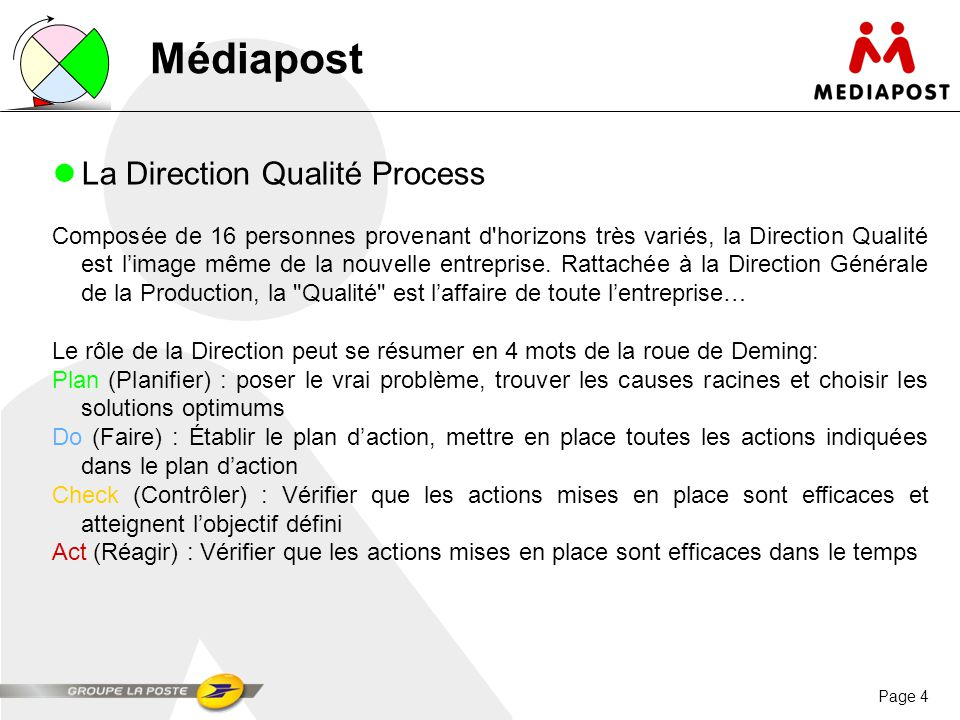 Médiapost La Direction Qualité Process
