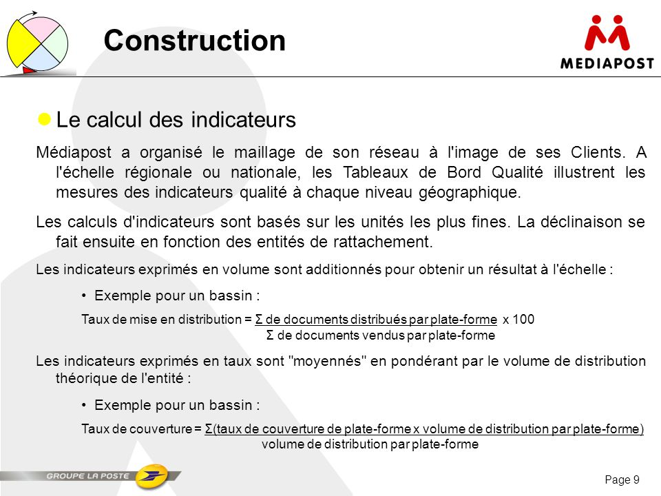 volume de distribution par plate-forme