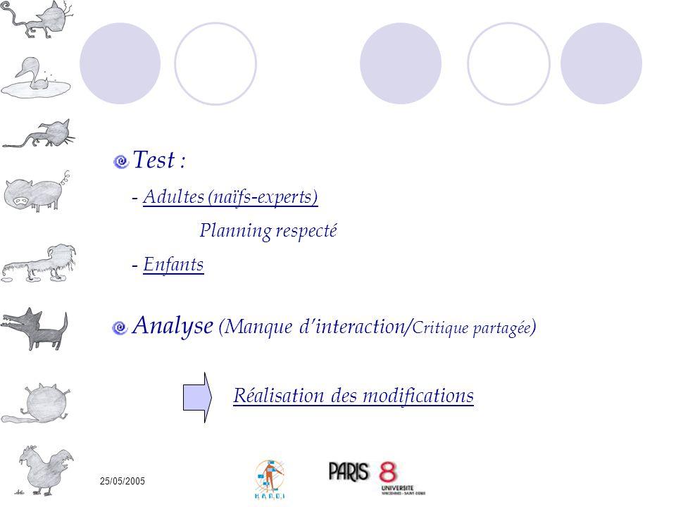 Analyse (Manque d'interaction/Critique partagée)
