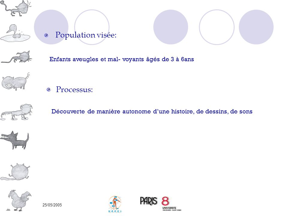 Population visée: Processus: