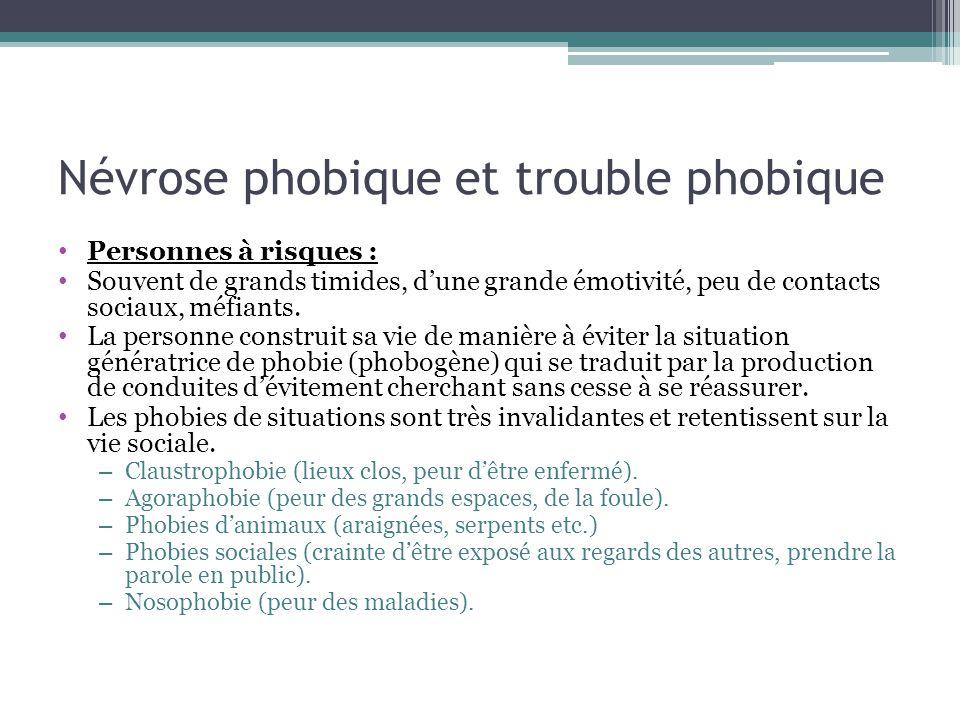 Névrose phobique et trouble phobique