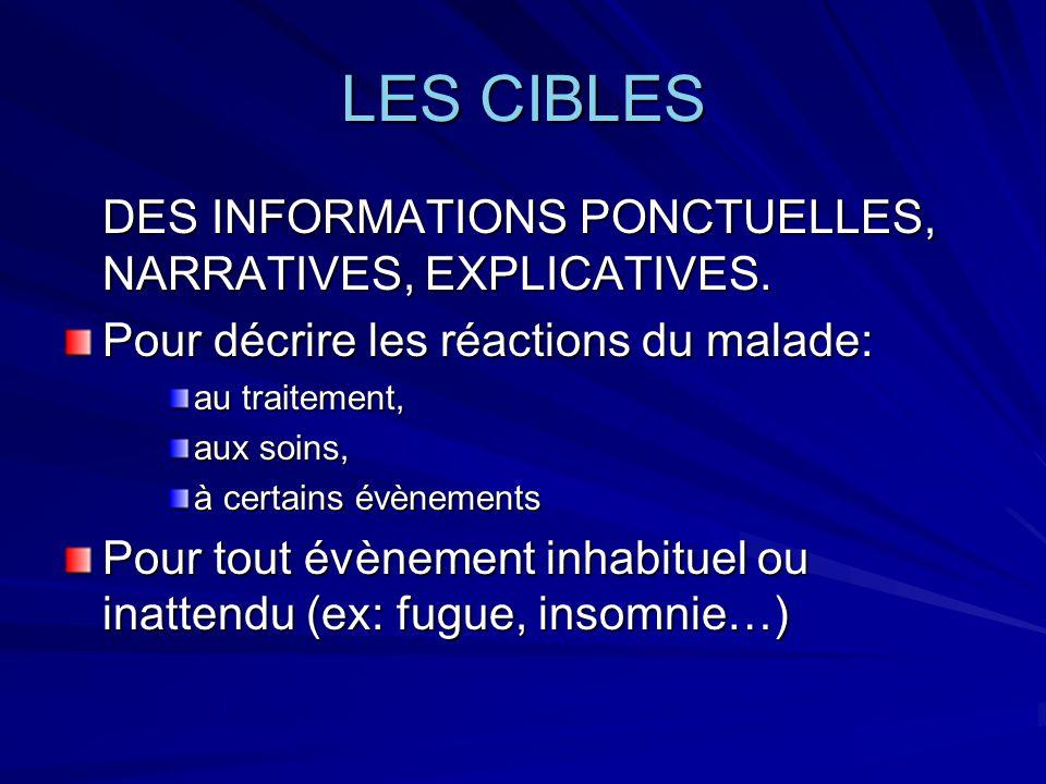 LES CIBLES DES INFORMATIONS PONCTUELLES, NARRATIVES, EXPLICATIVES.