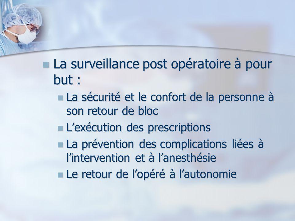 La surveillance post opératoire à pour but :
