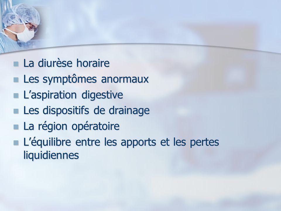 La diurèse horaire Les symptômes anormaux. L'aspiration digestive. Les dispositifs de drainage. La région opératoire.