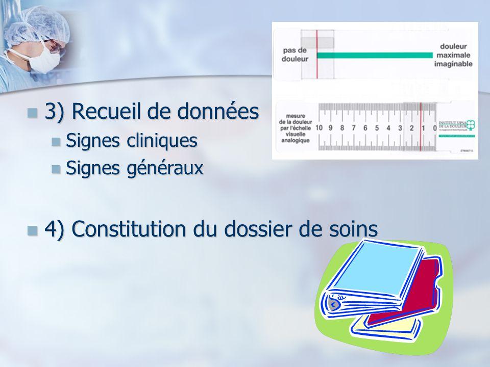 4) Constitution du dossier de soins