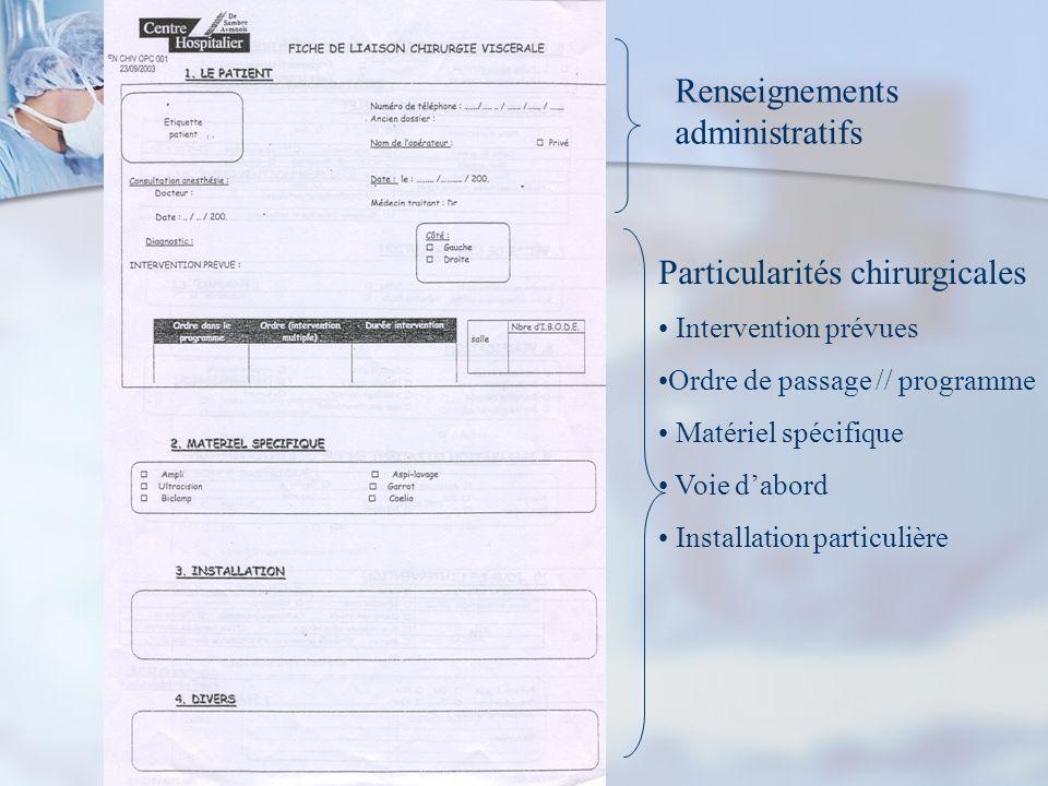 Renseignements administratifs