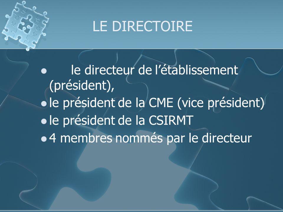 LE DIRECTOIRE le directeur de l'établissement (président),