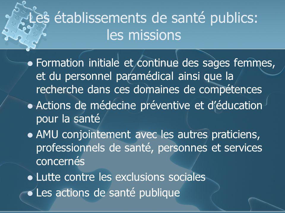 Les établissements de santé publics: les missions