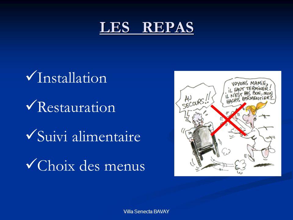 LES REPAS Installation Restauration Suivi alimentaire Choix des menus
