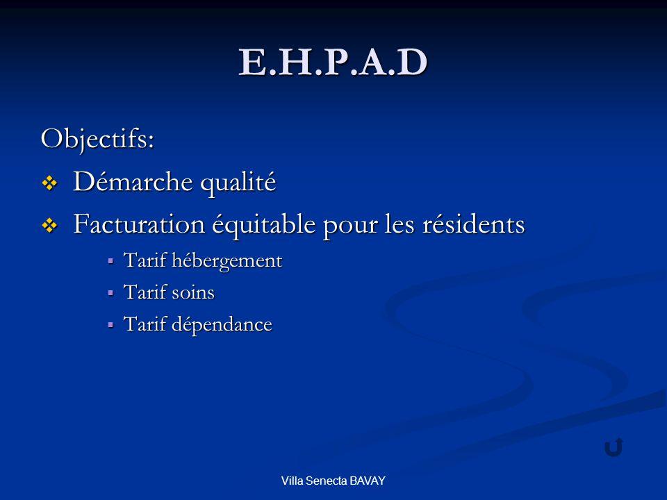 E.H.P.A.D Objectifs: Démarche qualité
