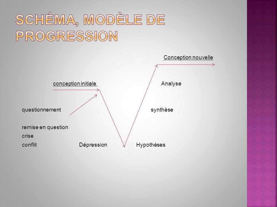 Schéma, modèle de progression