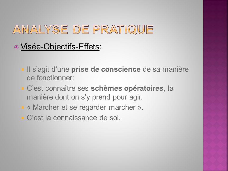 Analyse de pratique Visée-Objectifs-Effets: