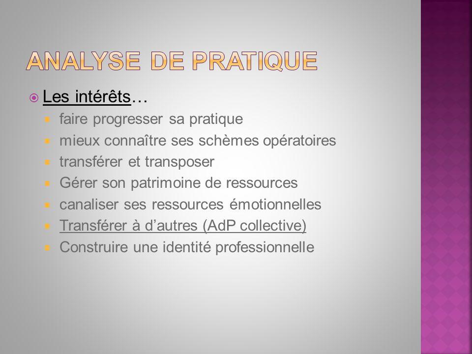 Analyse de pratique Les intérêts… faire progresser sa pratique