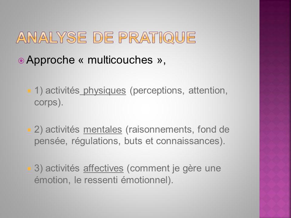 Analyse de pratique Approche « multicouches »,