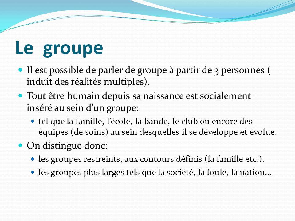 Le groupe Il est possible de parler de groupe à partir de 3 personnes ( induit des réalités multiples).