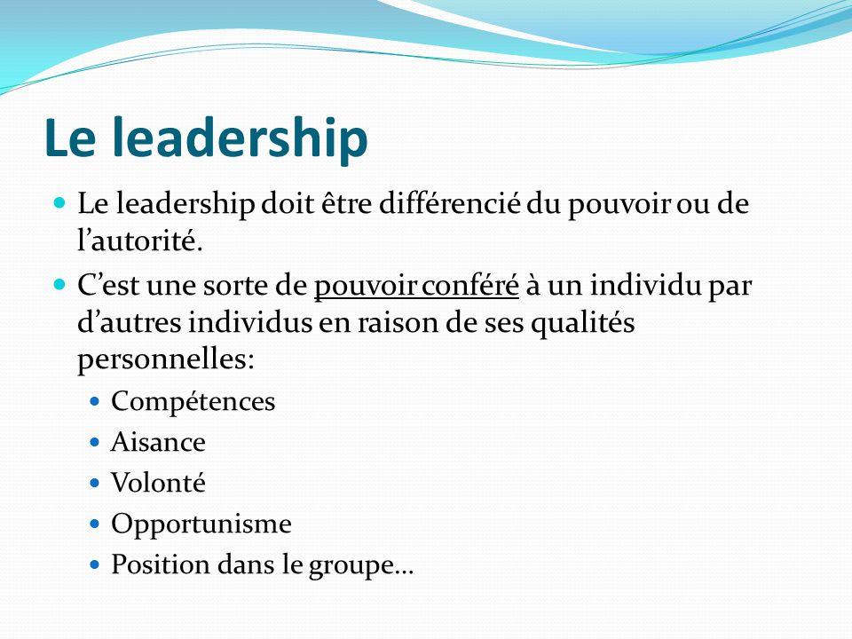 Le leadership Le leadership doit être différencié du pouvoir ou de l'autorité.