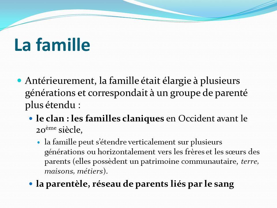 La famille Antérieurement, la famille était élargie à plusieurs générations et correspondait à un groupe de parenté plus étendu :