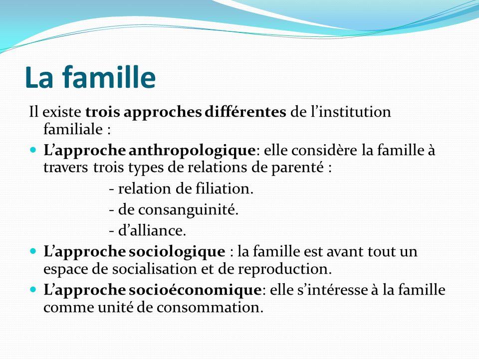 La famille Il existe trois approches différentes de l'institution familiale :