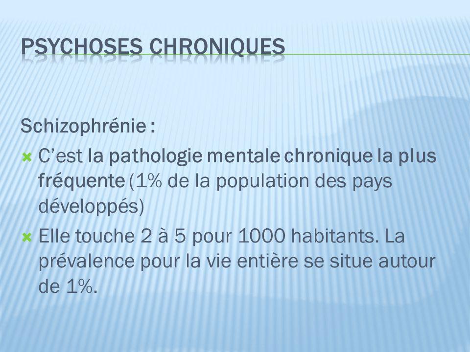 Psychoses chroniques Schizophrénie :