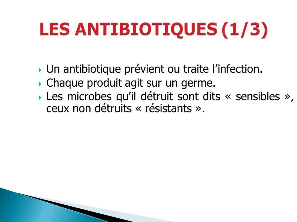 LES ANTIBIOTIQUES (1/3) Un antibiotique prévient ou traite l'infection. Chaque produit agit sur un germe.