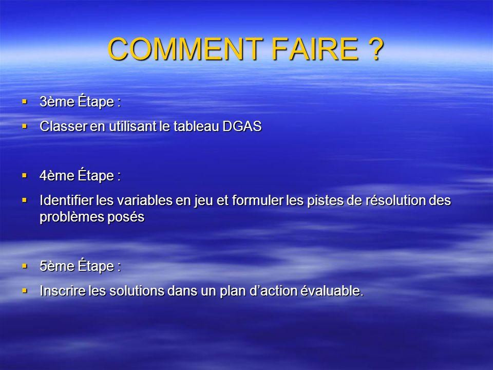 COMMENT FAIRE 3ème Étape : Classer en utilisant le tableau DGAS
