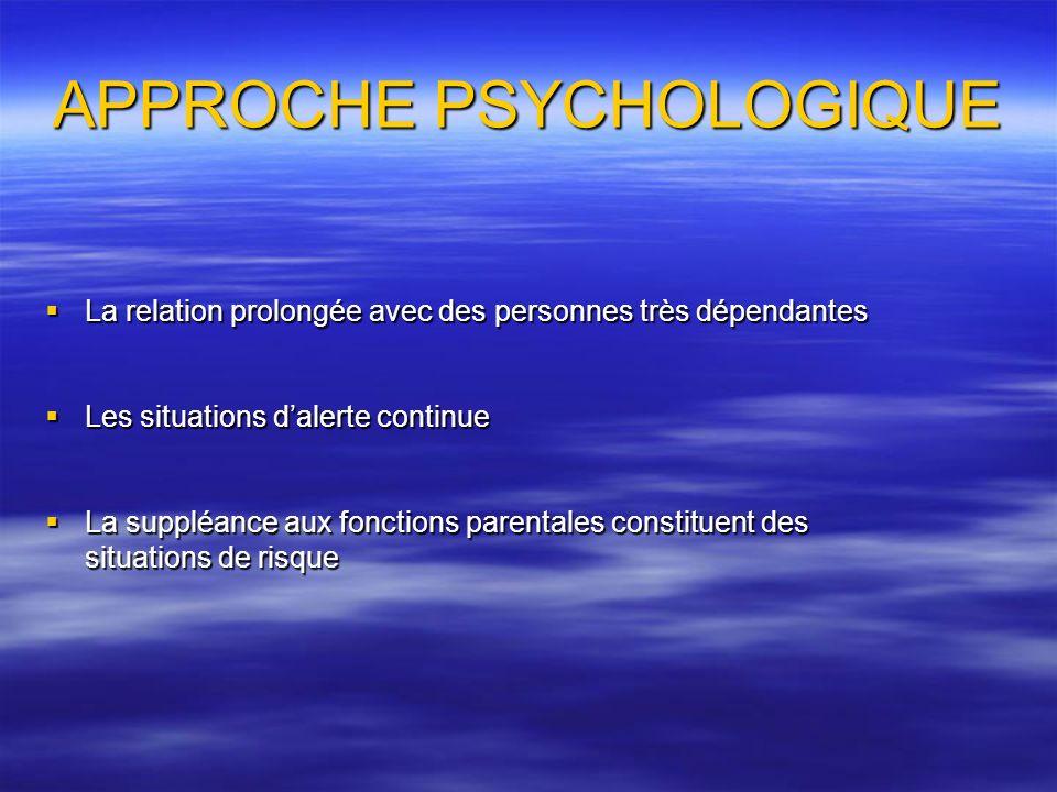 APPROCHE PSYCHOLOGIQUE