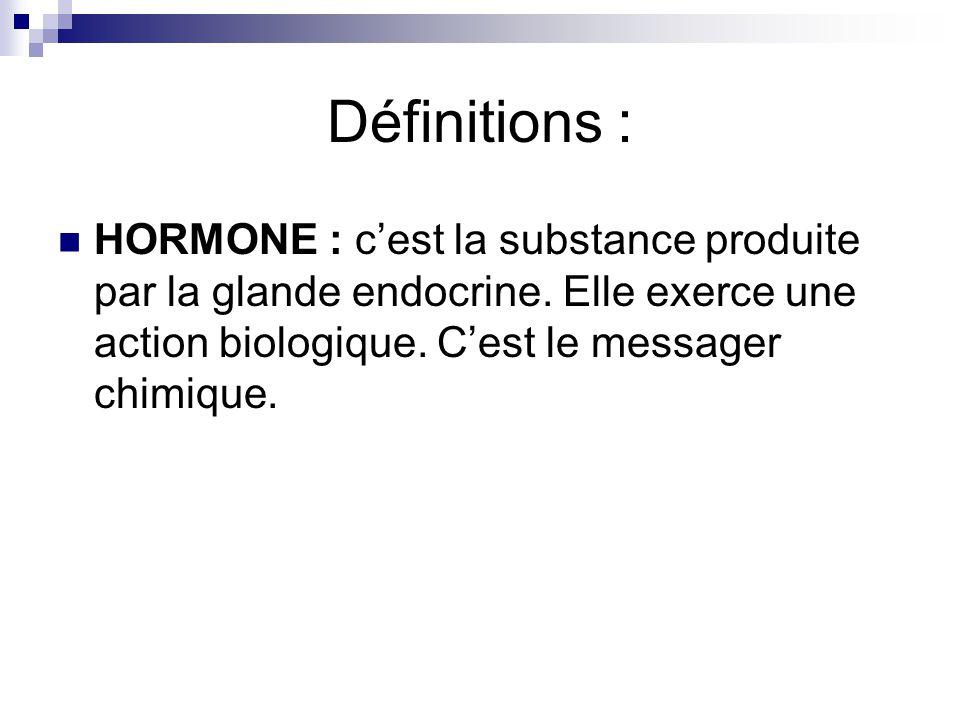 Définitions : HORMONE : c'est la substance produite par la glande endocrine.