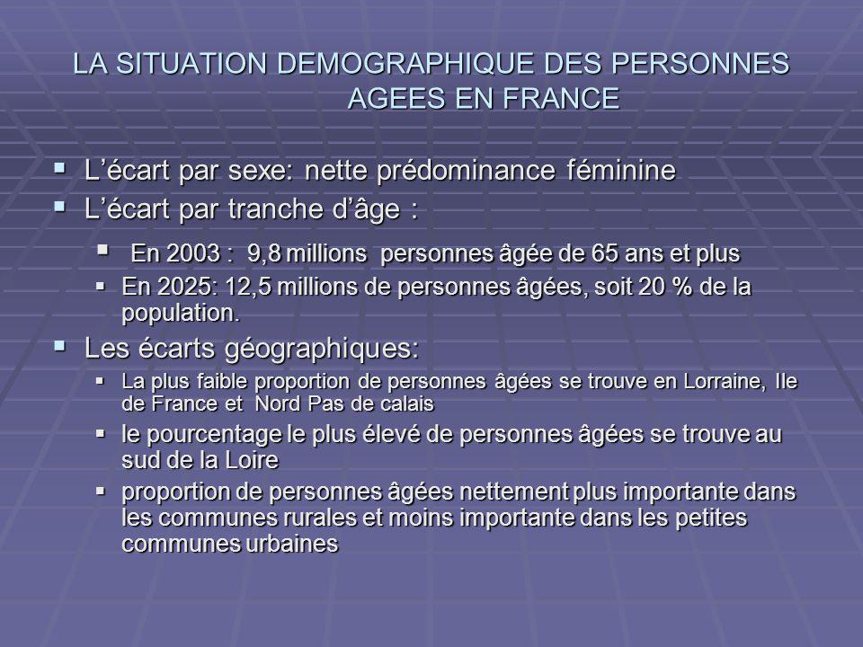 LA SITUATION DEMOGRAPHIQUE DES PERSONNES AGEES EN FRANCE