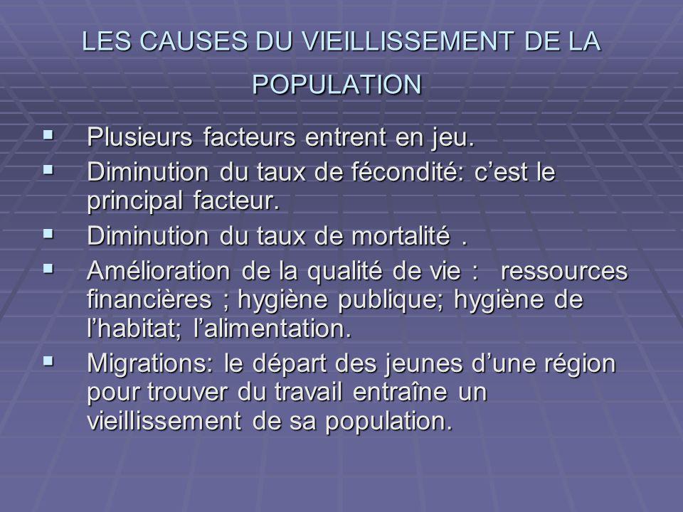 LES CAUSES DU VIEILLISSEMENT DE LA POPULATION