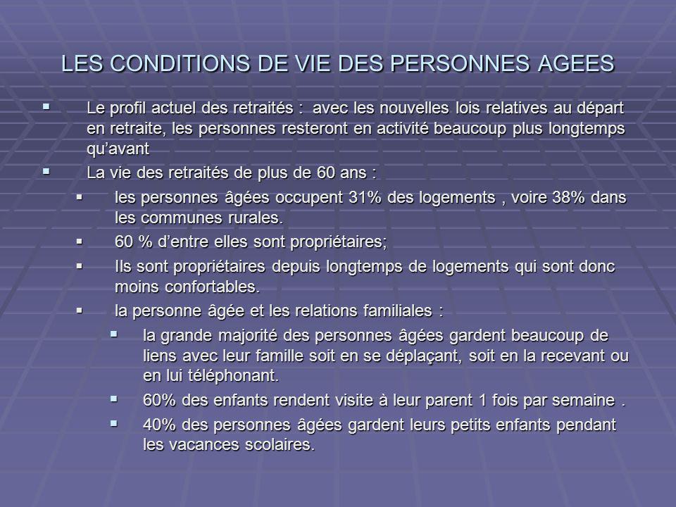 LES CONDITIONS DE VIE DES PERSONNES AGEES