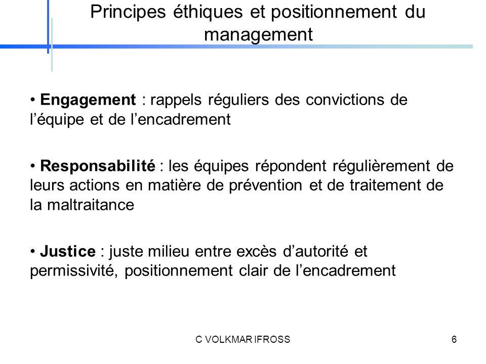 Principes éthiques et positionnement du management