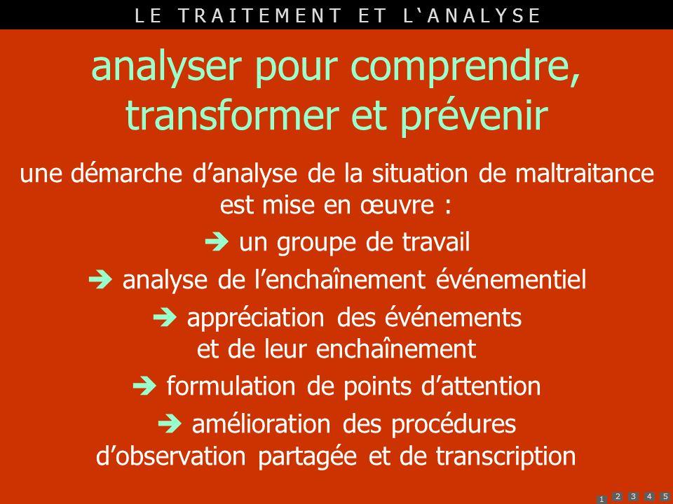analyser pour comprendre, transformer et prévenir