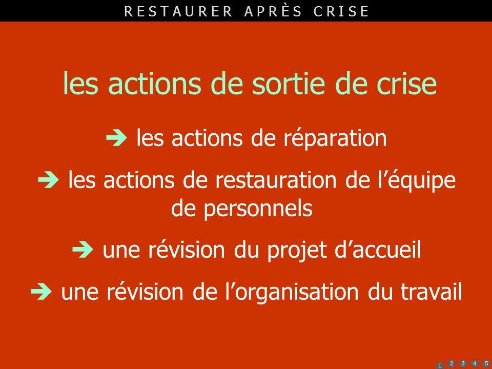les actions de sortie de crise  les actions de réparation