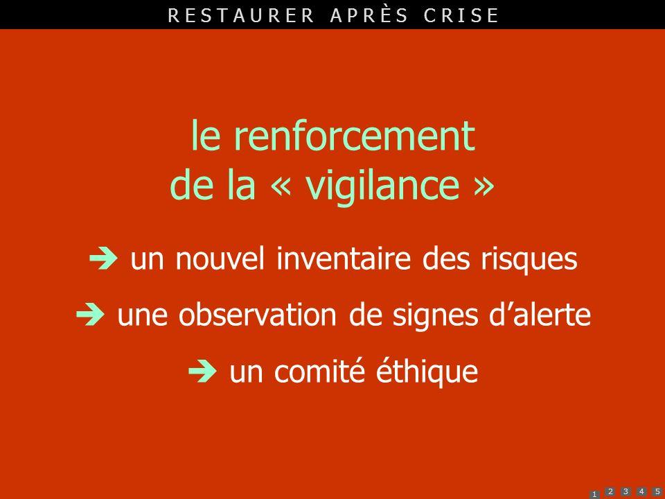 le renforcement de la « vigilance »