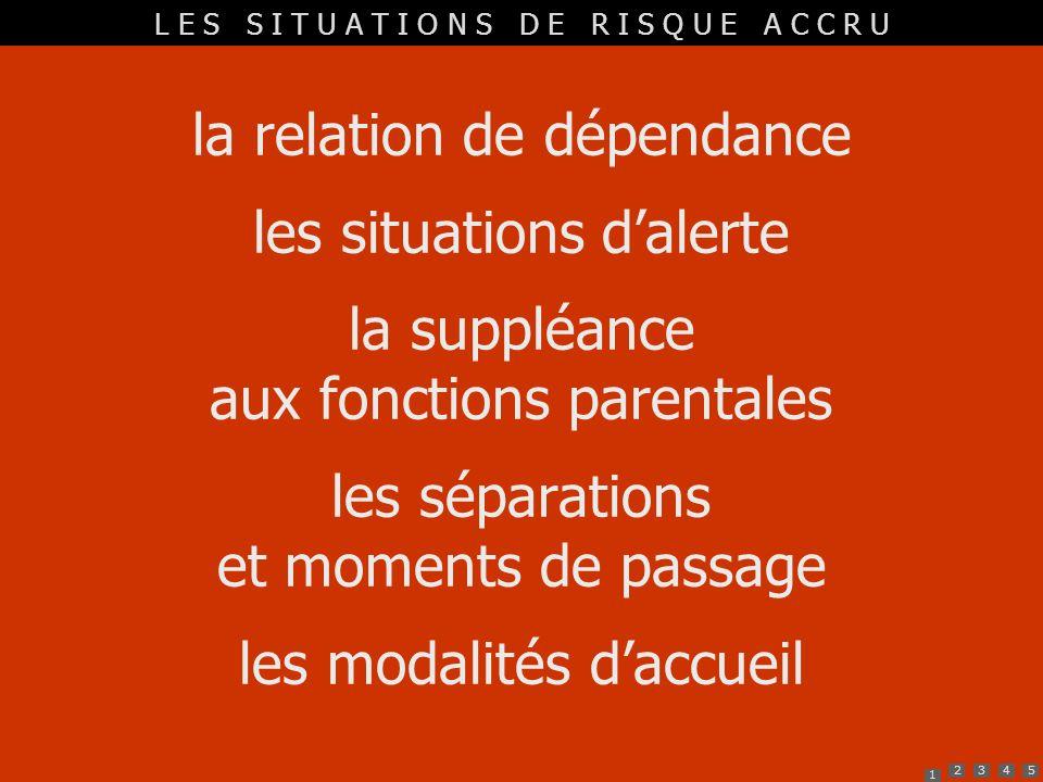 la relation de dépendance les situations d'alerte