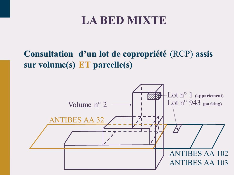 LA BED MIXTE Consultation d'un lot de copropriété (RCP) assis sur volume(s) ET parcelle(s) Lot n° 1 (appartement)