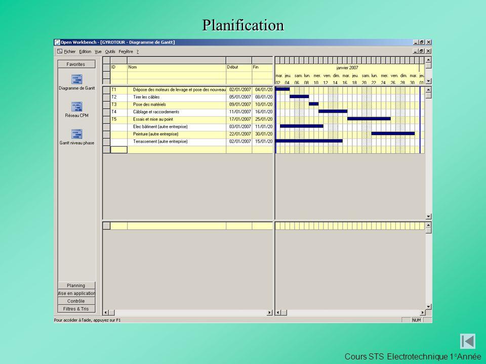 Planification Cours STS Electrotechnique 1°Année