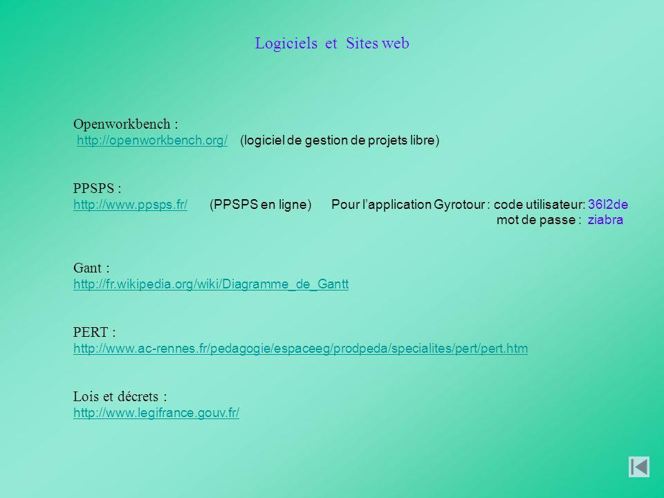 Logiciels et Sites web Openworkbench : PPSPS : Gant : PERT :