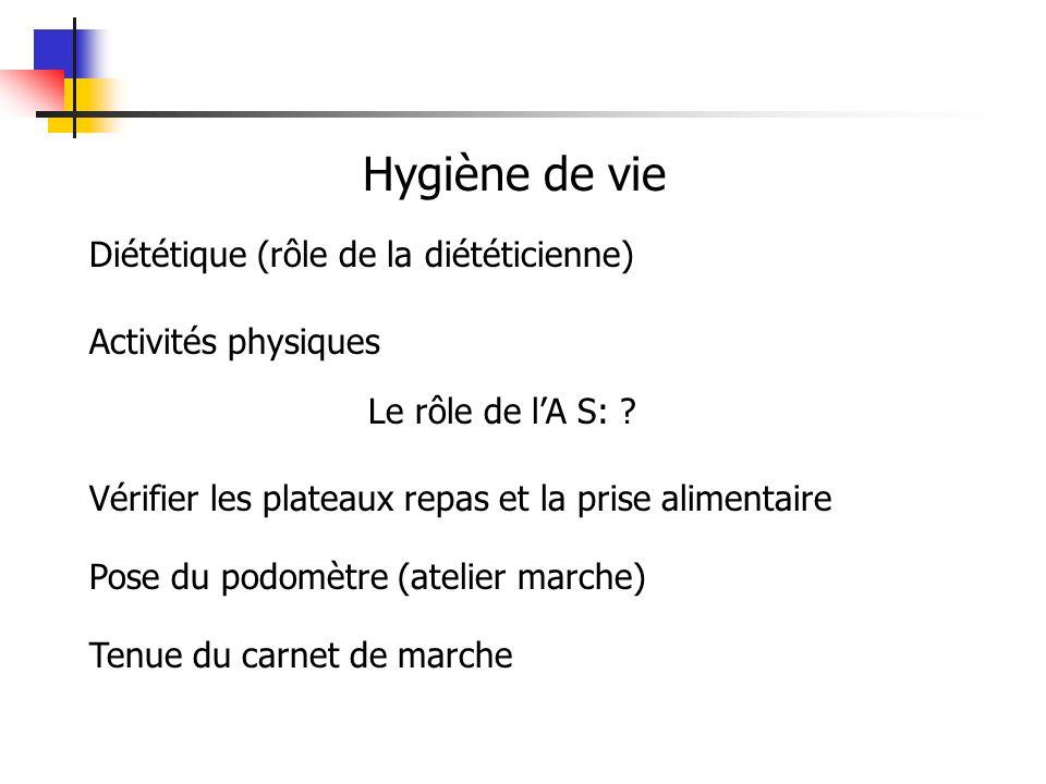 Hygiène de vie Diététique (rôle de la diététicienne)