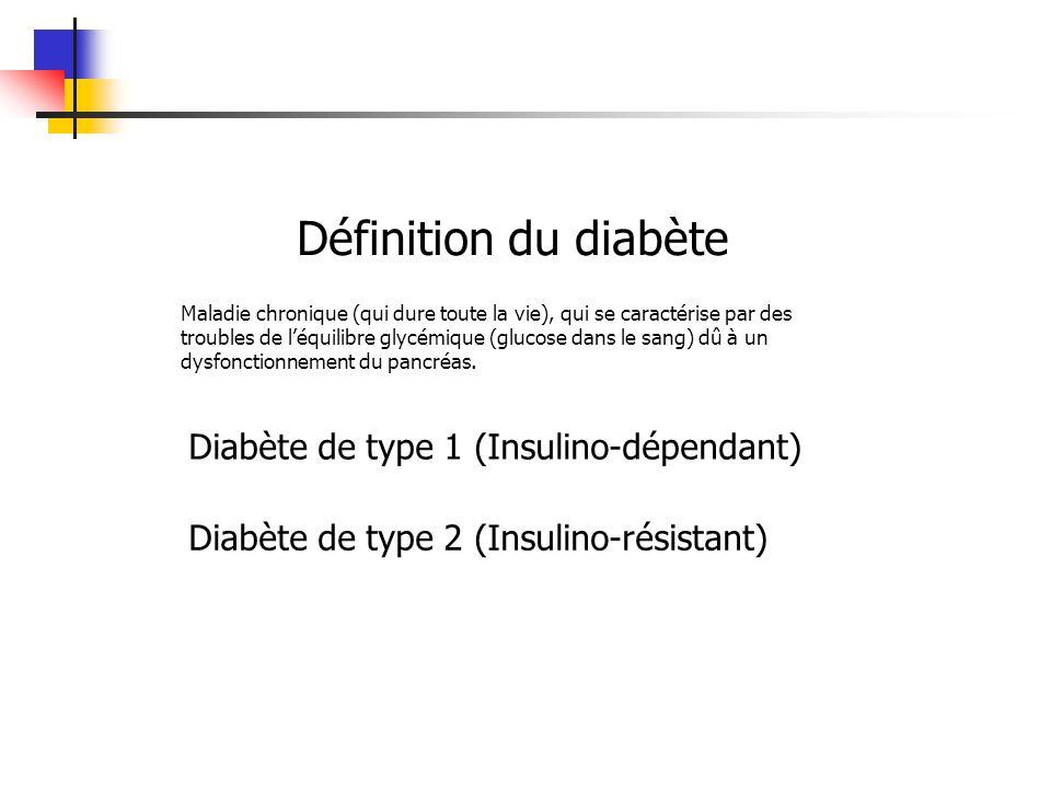 Définition du diabète Diabète de type 1 (Insulino-dépendant)